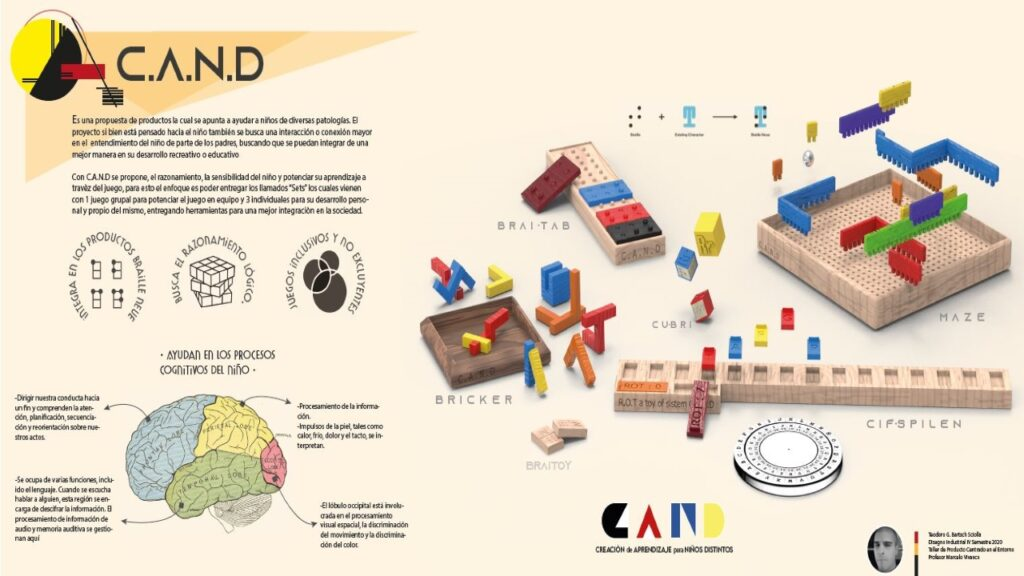 proyecto-cand-08